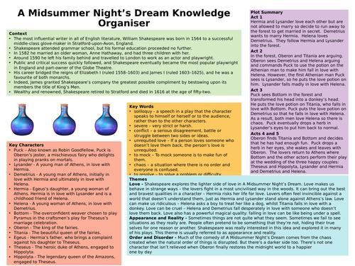 A Midsummer Night's Dream Knowledge Organiser