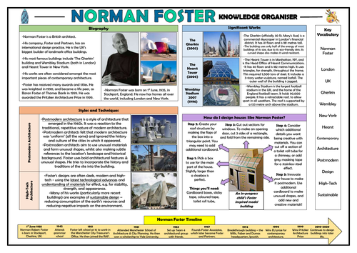 Norman Foster Knowledge Organiser!