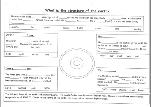Structure of the Earth (KS3 Geography)