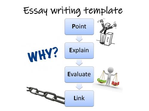 Sociology Poster: Writing templates