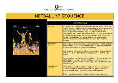 Y7 12 lesson Netball SoW