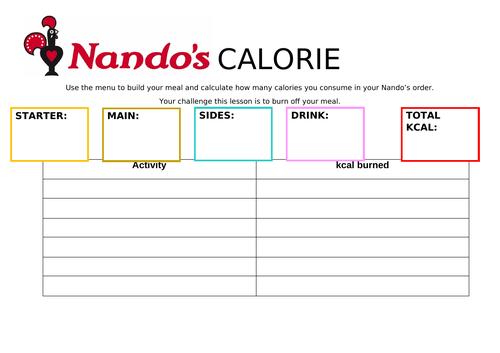 Nandos Themed Workout