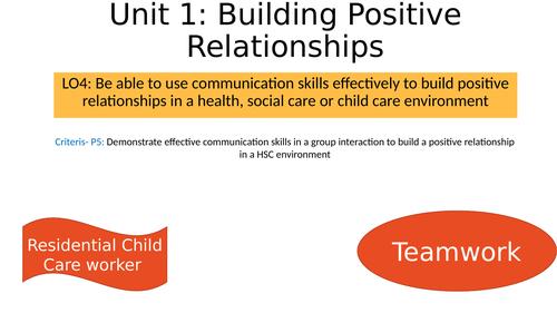 CTECH HSC Unit 1: P5- Group Interactions