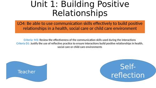 CTECH HSC M3/D1: Reflective Practice
