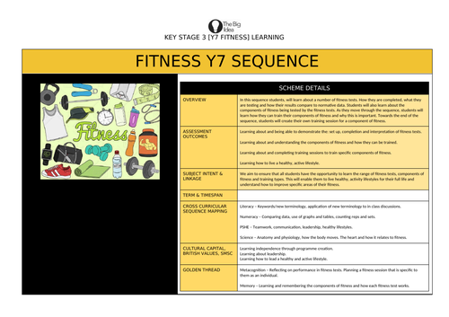 Y7 12 lesson Fitness SoW
