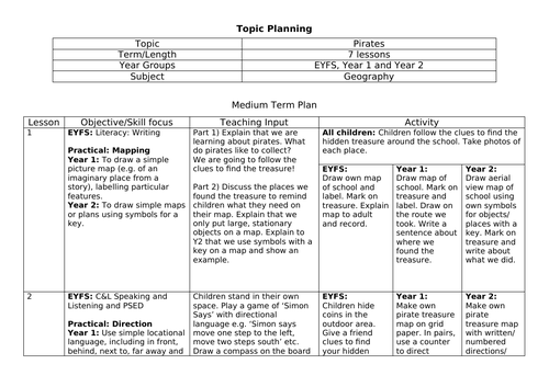 Pirate Topic Planning KS1 - geography lessons