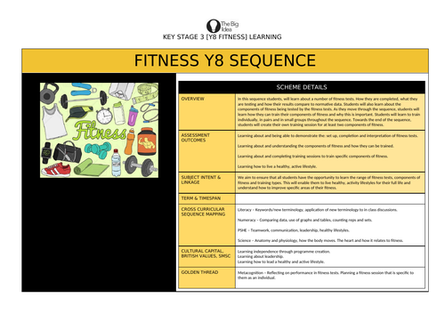 Y8 12 lesson Fitness SoW