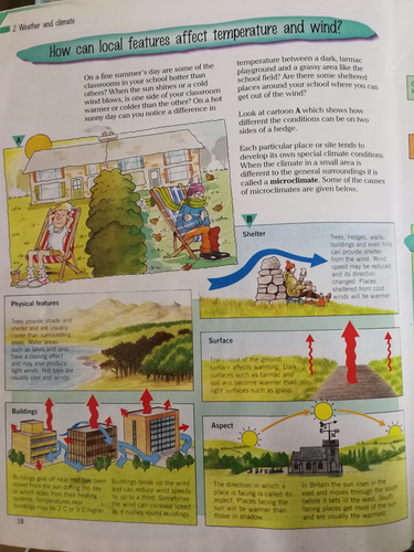 Microclimates investigation - 4 lesson SOW - Weather and Climate topic (KS3 Geography)