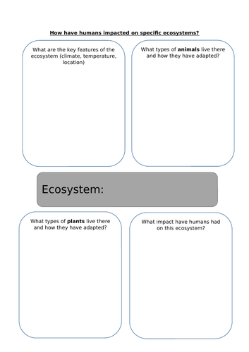 How have humans impacted global ecosystems (DVD lesson) - KS3 Geography