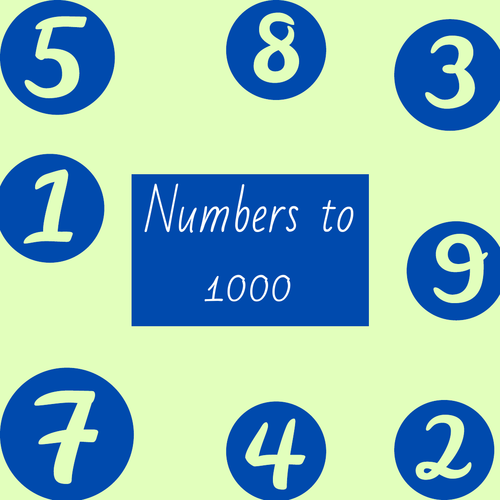 Spanish numbers for ESL EAL learners