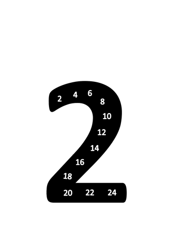 Times tables in numbers