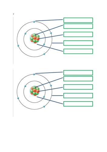 CC3a - structure of an atom