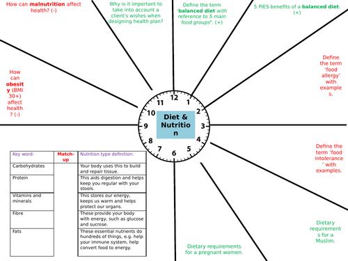 Health and Social Care BTEC Tech Award Revision Clocks Component 3 Homework