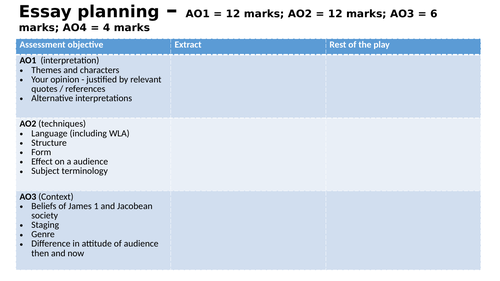Macbeth GCSE essay planning sheet