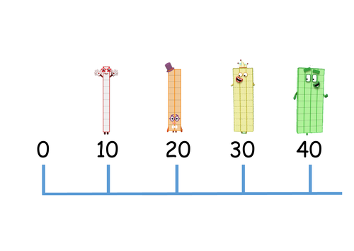 Number blocks counting in tens