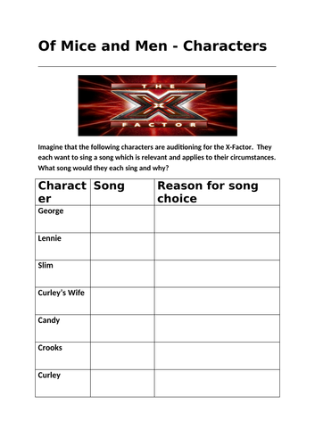 X factor task Of Mice and Men