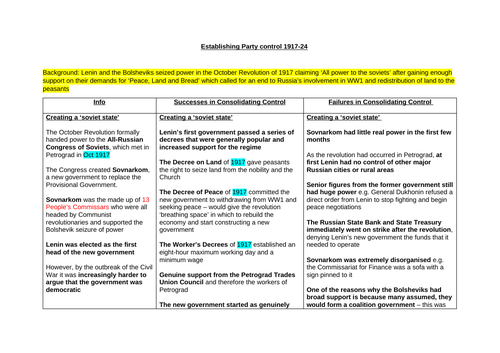 A* Theme 1 Russia 1917-1991 Revision Notes (Edexcel A Level History)