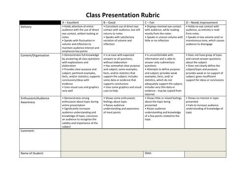 Class Presentation Rubric   Age 14-18