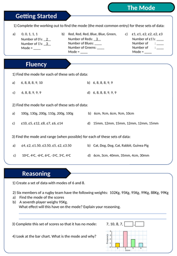 Finding the Mode Worksheet