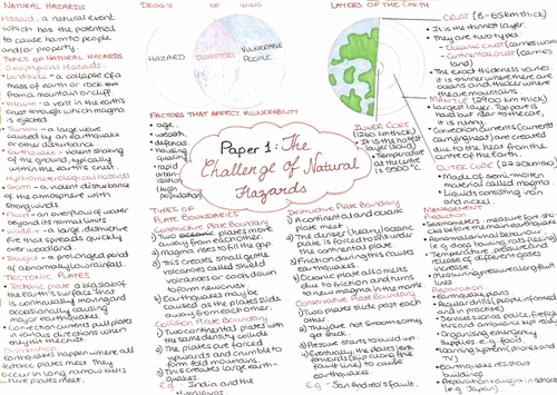 GCSE Geography - The Challenge Of Natural Hazards Revision Notes