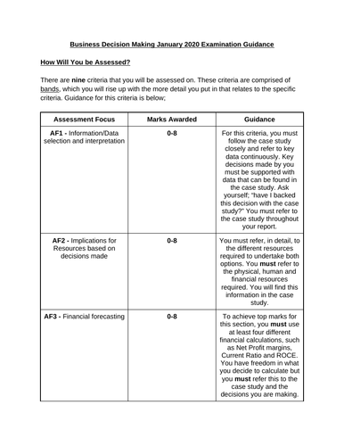 BTEC Level 3 Business Unit 7:Business Decision Making January 2020 Exam Paper Guidance