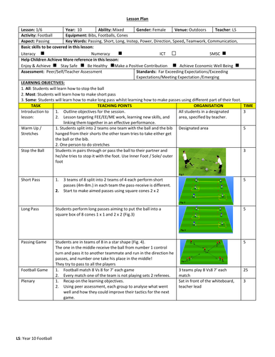 Football - Year 10  Lesson Plans
