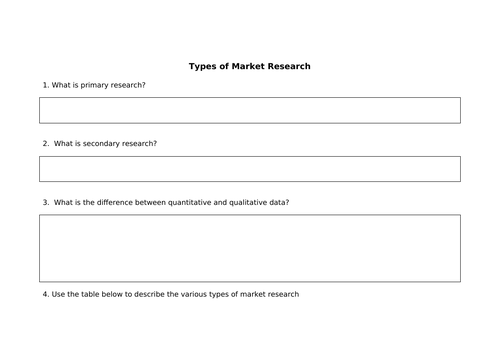 Types of Market Research Activity
