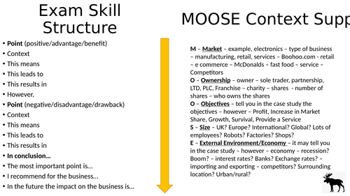 GCSE Business Studies Exam Skill Support Context and Structure