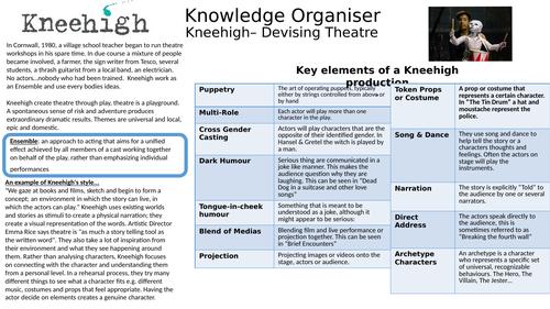 Kneehigh Knowledge Organised - Drama Devising Theatre