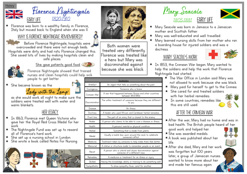 Florence Nightingale and Mary Seattle Knowledge Organiser