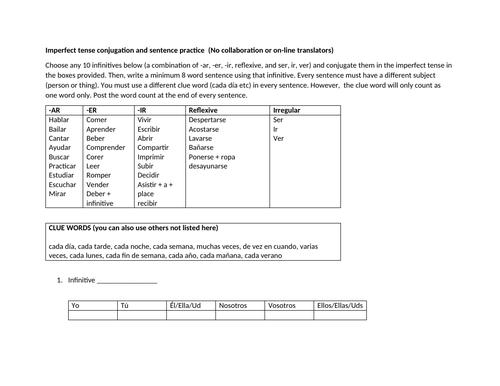 Worksheet on imperfect tense