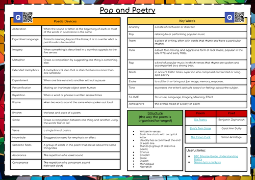 Pop and Poetry Knowledge Organiser