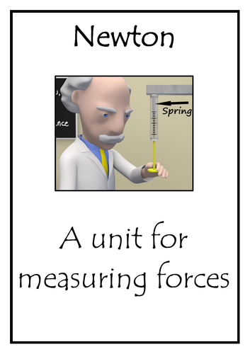 Forces - Words and their Meanings Posters