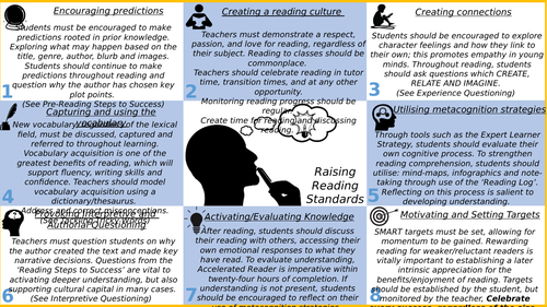 Reading Strategies 2020