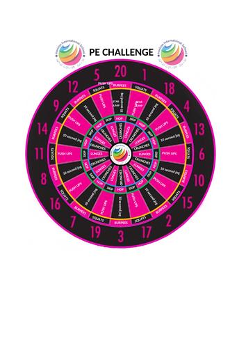 Dartboard Challenge