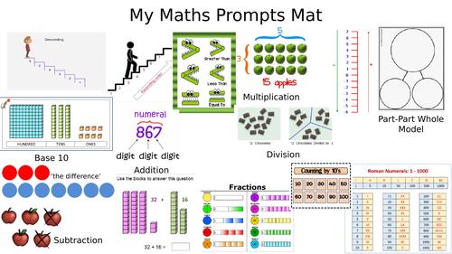 Maths Vocabulary Mat