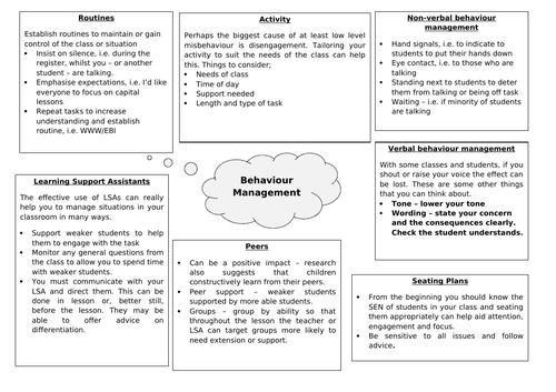 Behaviour Management Basics