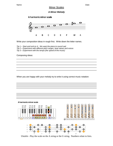 Composing using SCALES - A minor Worksheet