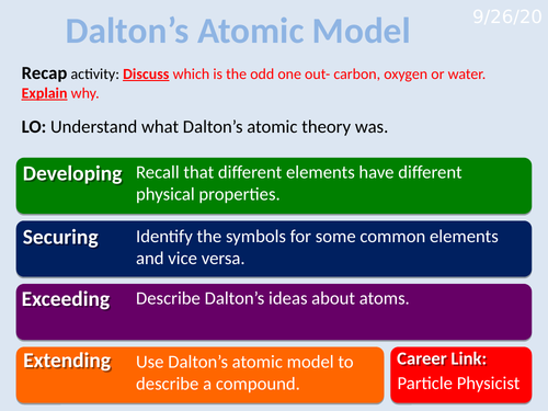 Exploring Science 8F- The Periodic Table