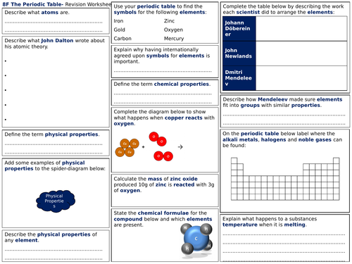 Exploring Science 8F Revision Worksheet- The Periodic Table