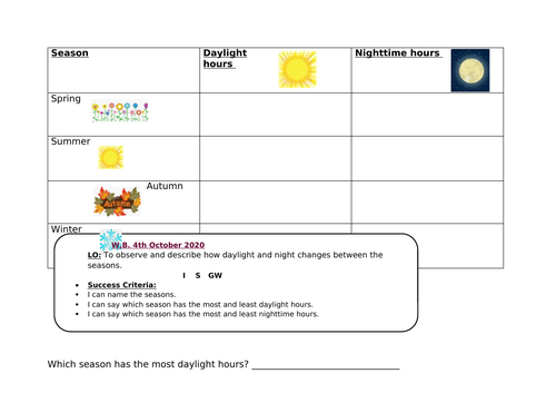 Year 1 weather  day light hours seasons