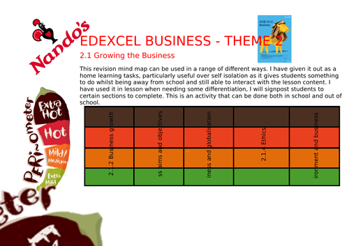 Edexcel Business - Nando's Question Menu - Theme 2 - 2.1. Suitable for in class and home learning.