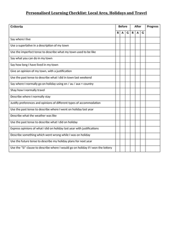 Personalised Learning Checklist - Local Area, Holidays and Travel