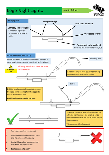 How to Solder Visual Helpsheet