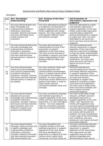 Edexcel Government and Politics Essay Marking Grid