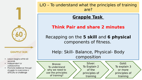 Principles of Training full lesson plan