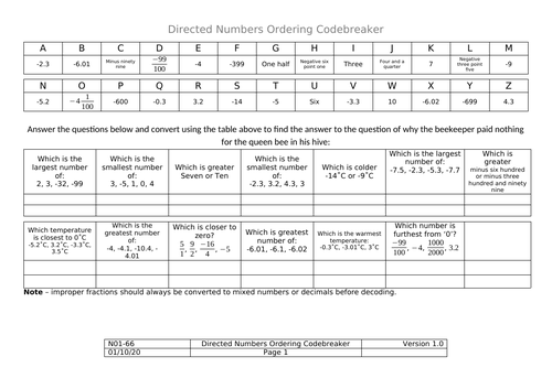 Codebreaker - Ordering Directed Numbers
