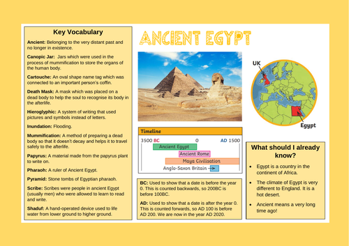 Ancient Egypt Knowledge Organiser