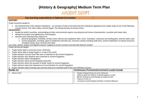 Ancient Egypt Medium-Term Plan (Graded Outstanding)