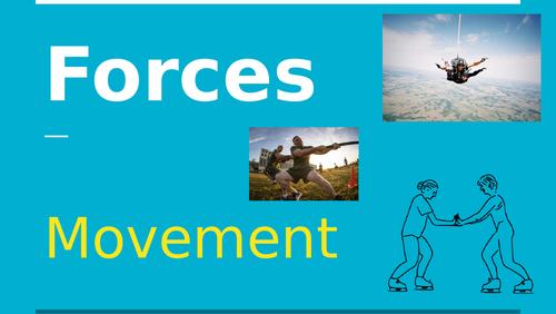 Forces/Movements Presentation
